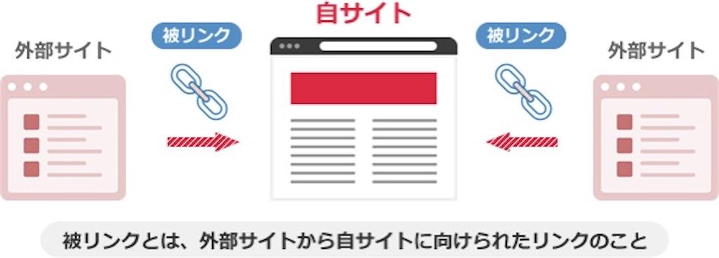 f:id:syouhei_nakamura:20200507120946j:image