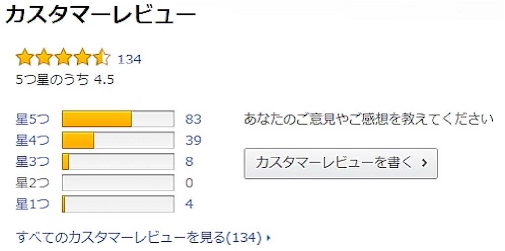 f:id:syouhei_nakamura:20200507122046j:image