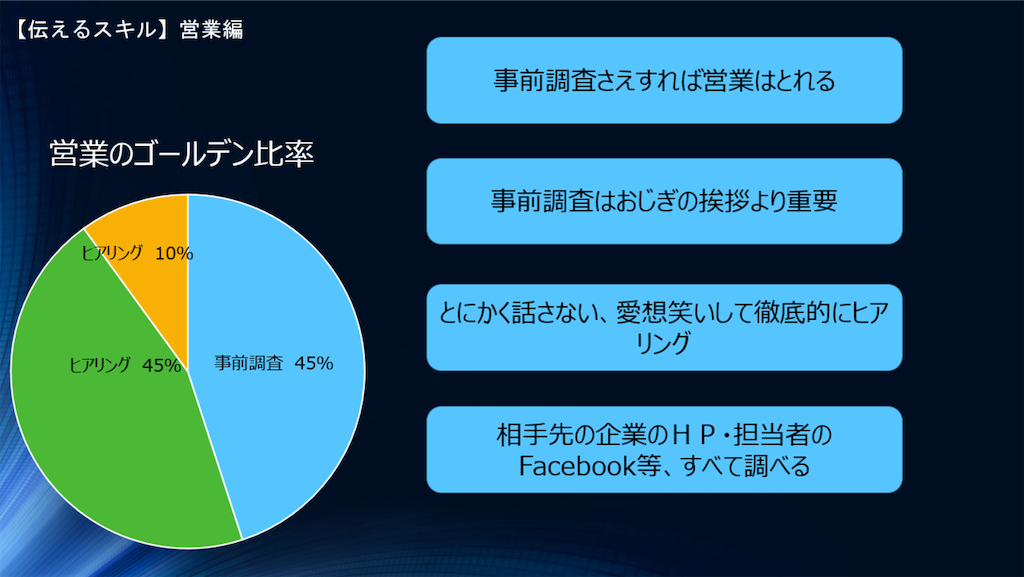 f:id:syouhei_nakamura:20200510170120p:image