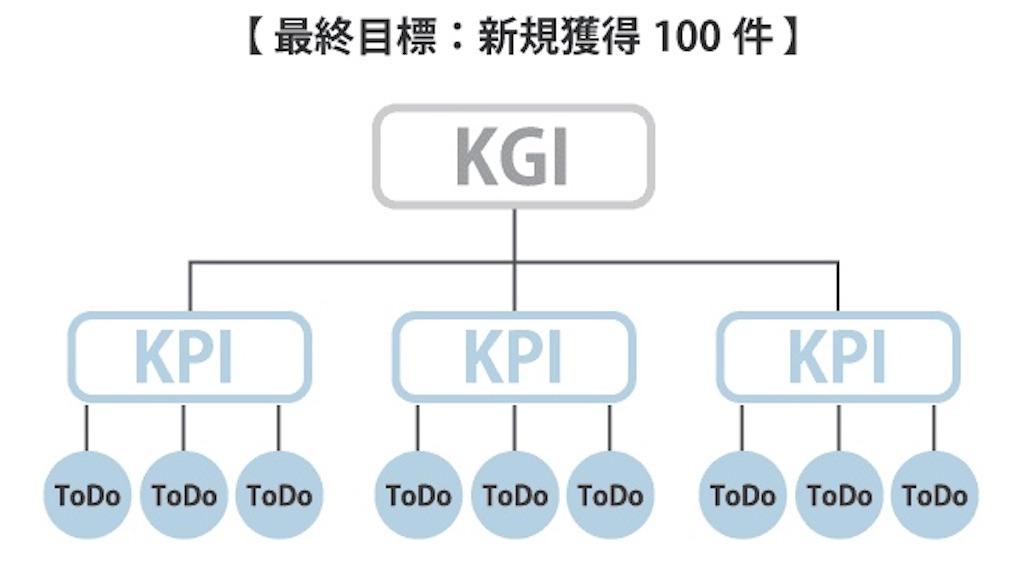 f:id:syouhei_nakamura:20200510210438j:image