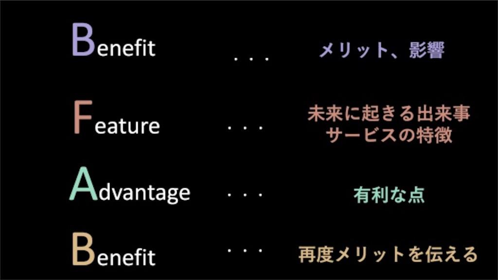f:id:syouhei_nakamura:20200515103707j:image