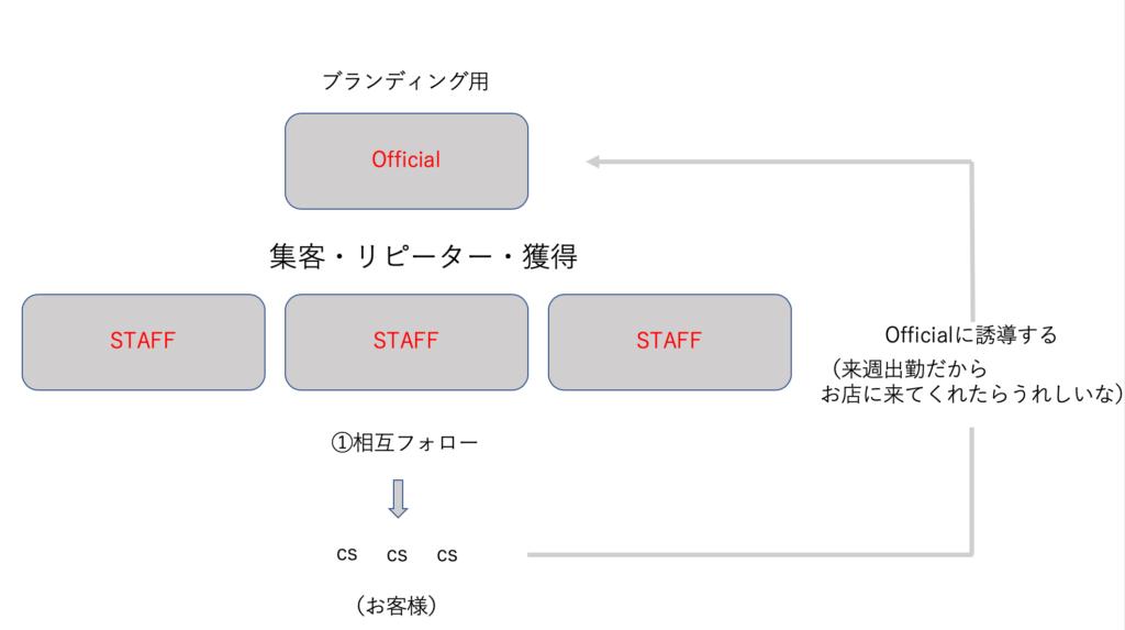 f:id:syouhei_nakamura:20200524003106p:image