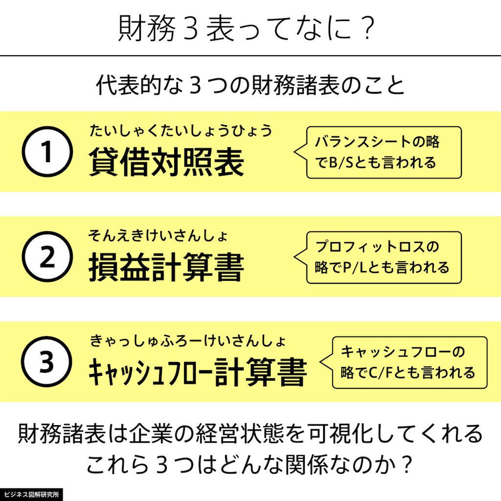 f:id:syouhei_nakamura:20200528160612p:image