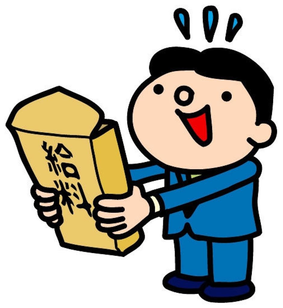f:id:syouhei_nakamura:20200530164400j:image