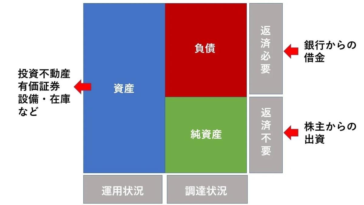 f:id:syouhei_nakamura:20200624000832p:plain