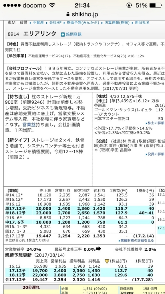 f:id:syouji1985:20170817222846j:plain