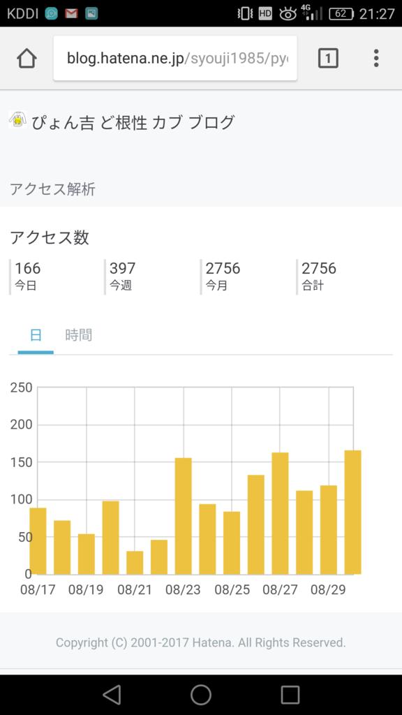 f:id:syouji1985:20170830212832p:plain