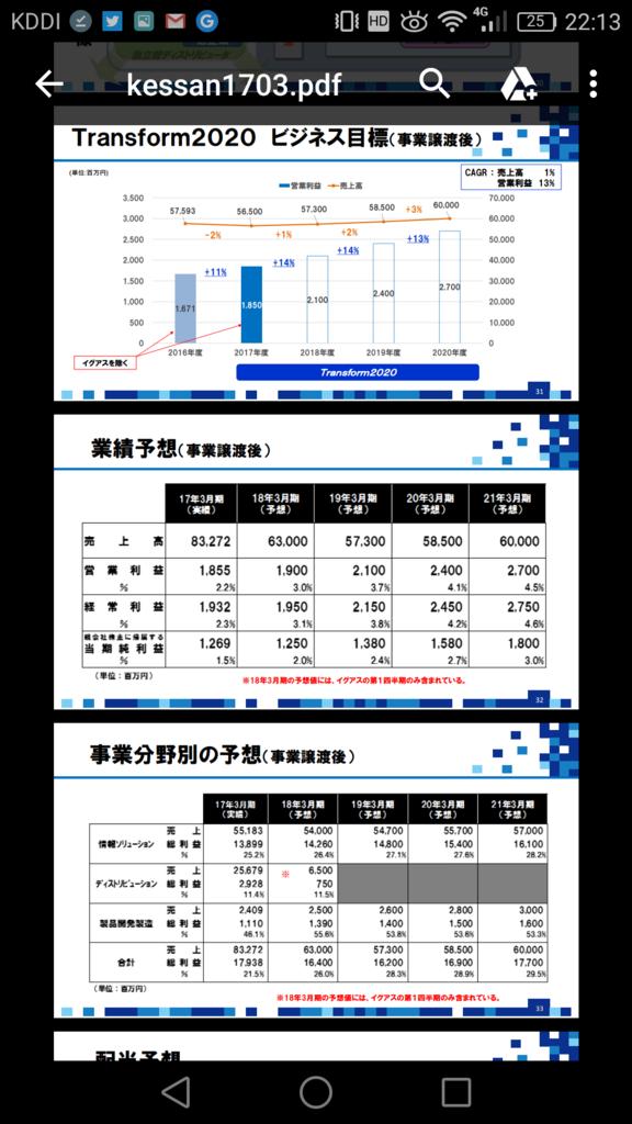 f:id:syouji1985:20170927221824p:plain