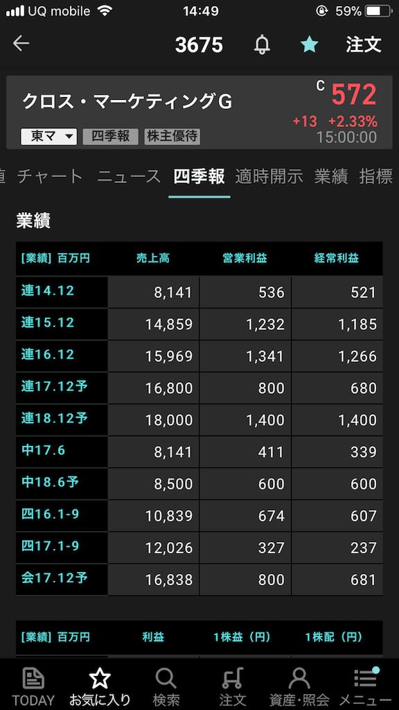 f:id:syouji1985:20180120190156p:image