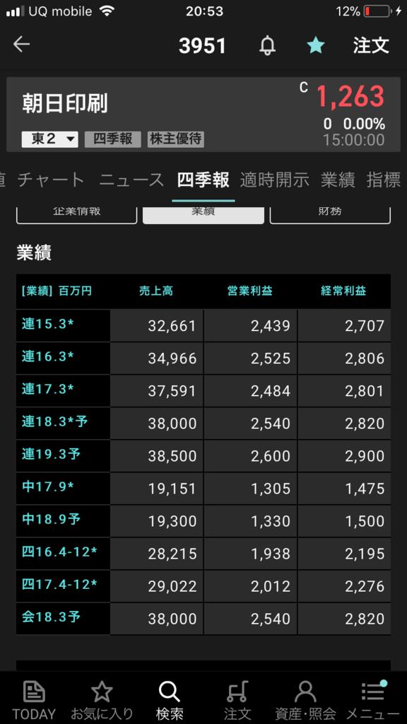 f:id:syouji1985:20180329205429p:plain