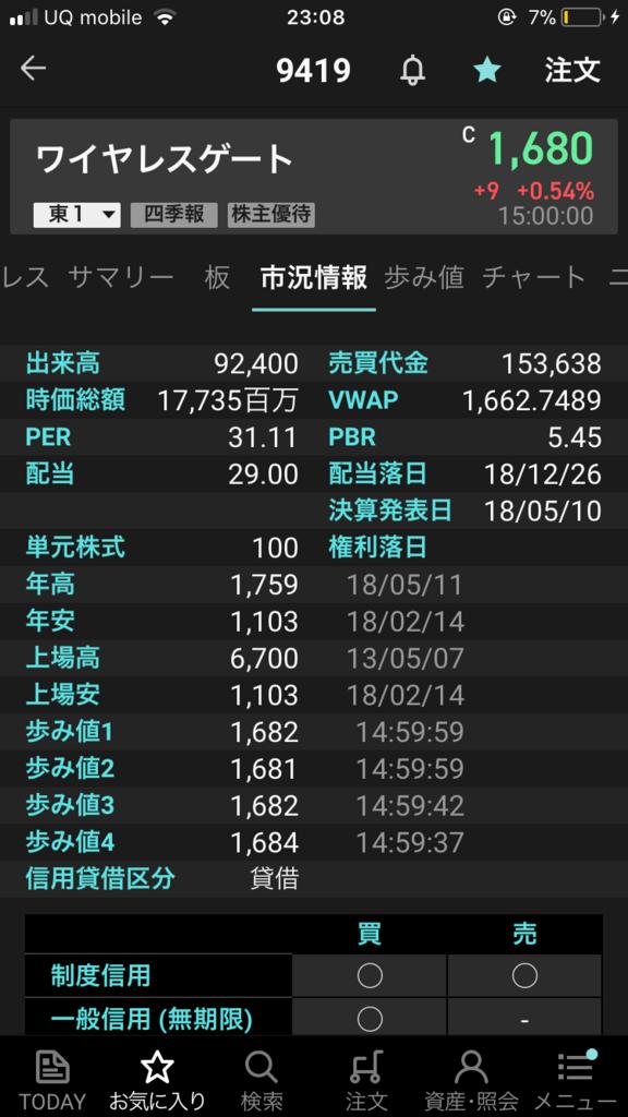 f:id:syouji1985:20180519230903p:plain
