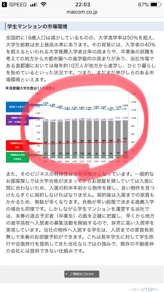 f:id:syouji1985:20181015220545j:image