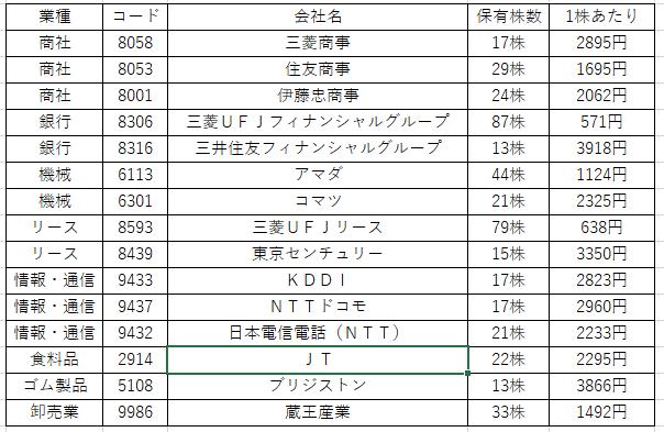 f:id:syouwa64:20200517105738p:plain