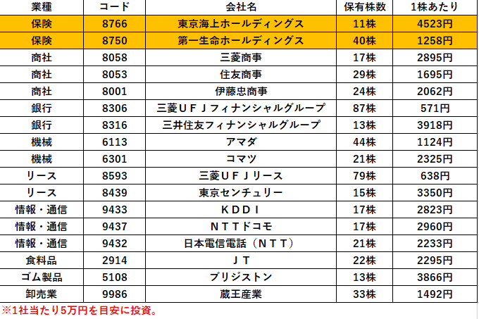 f:id:syouwa64:20200521135937p:plain