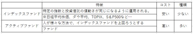 f:id:syouwa64:20200524084915p:plain