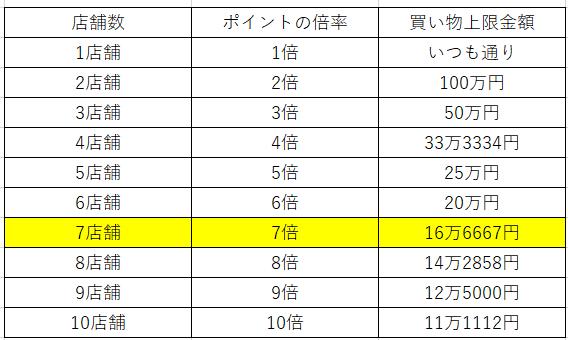 f:id:syouwa64:20200604111936p:plain