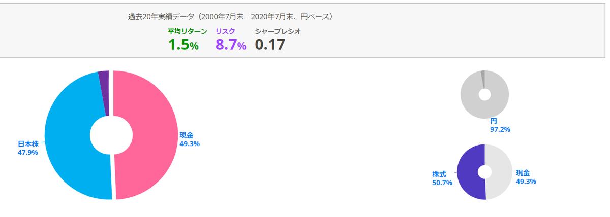 f:id:syouwa64:20200823142455p:plain