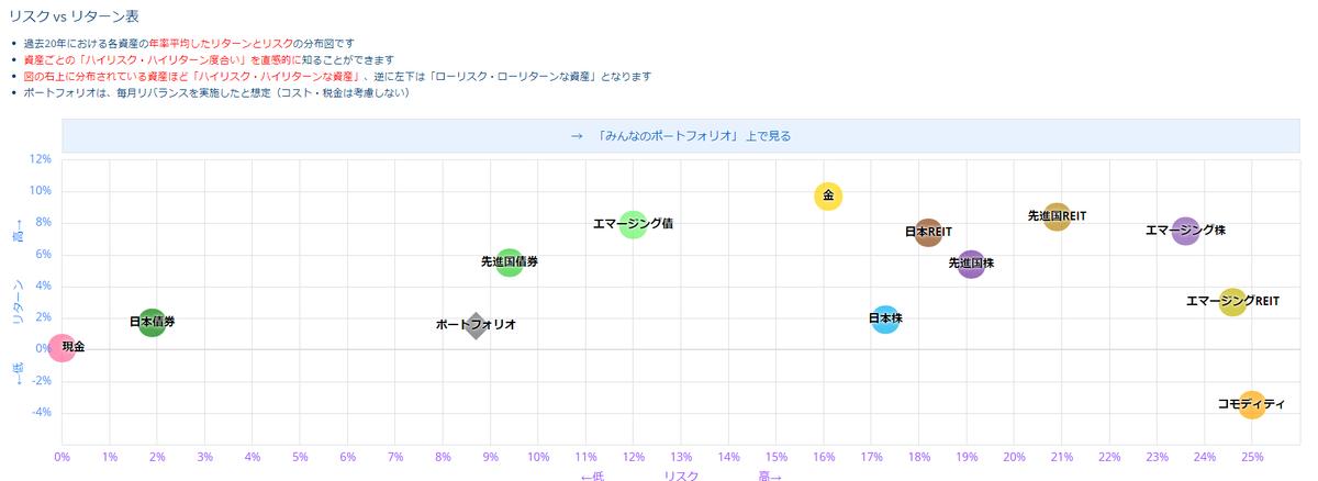f:id:syouwa64:20200823142501p:plain