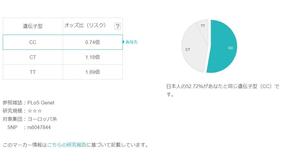 f:id:syouwa64:20200831161618p:plain
