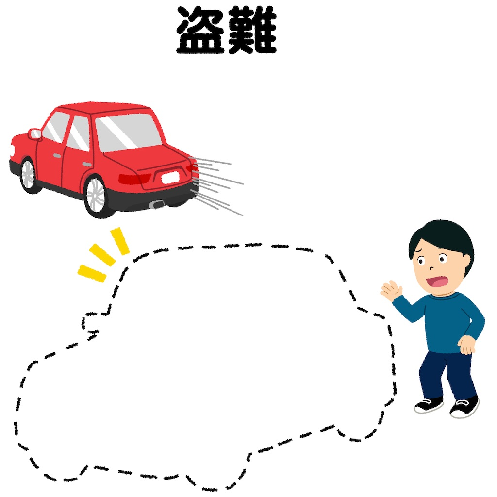 f:id:syouyudango:20210831182144j:image