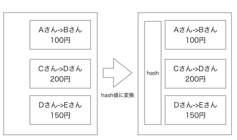 f:id:system-skiyaki:20160805200003p:plain
