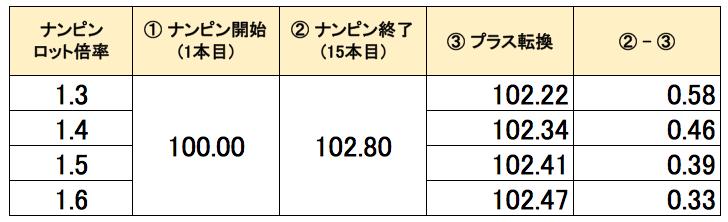 f:id:systrader:20200808165336p:plain