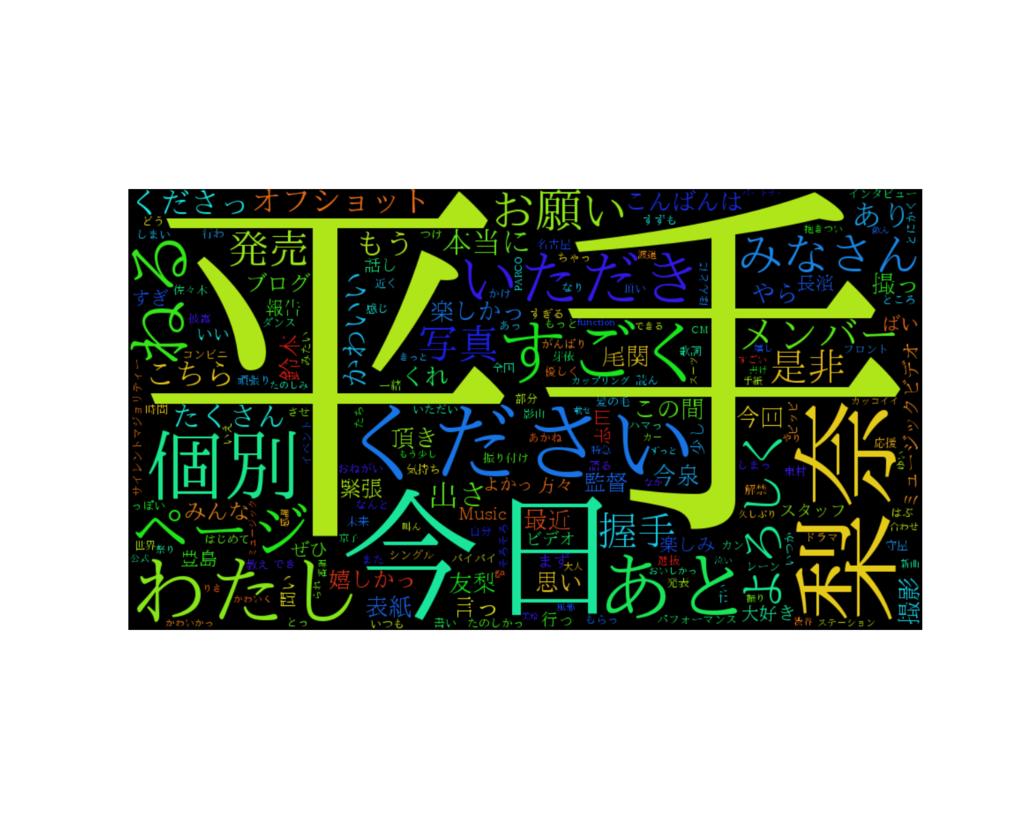 f:id:syu-m-5151:20161219001056p:plain