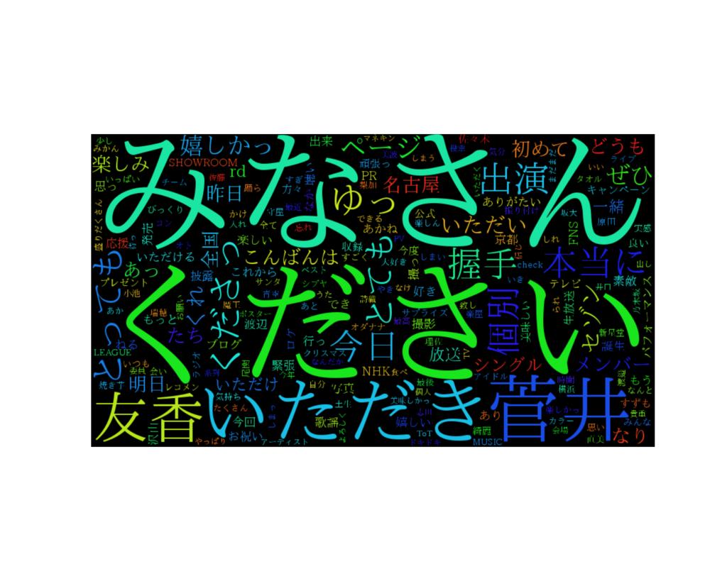 f:id:syu-m-5151:20161219130454p:plain
