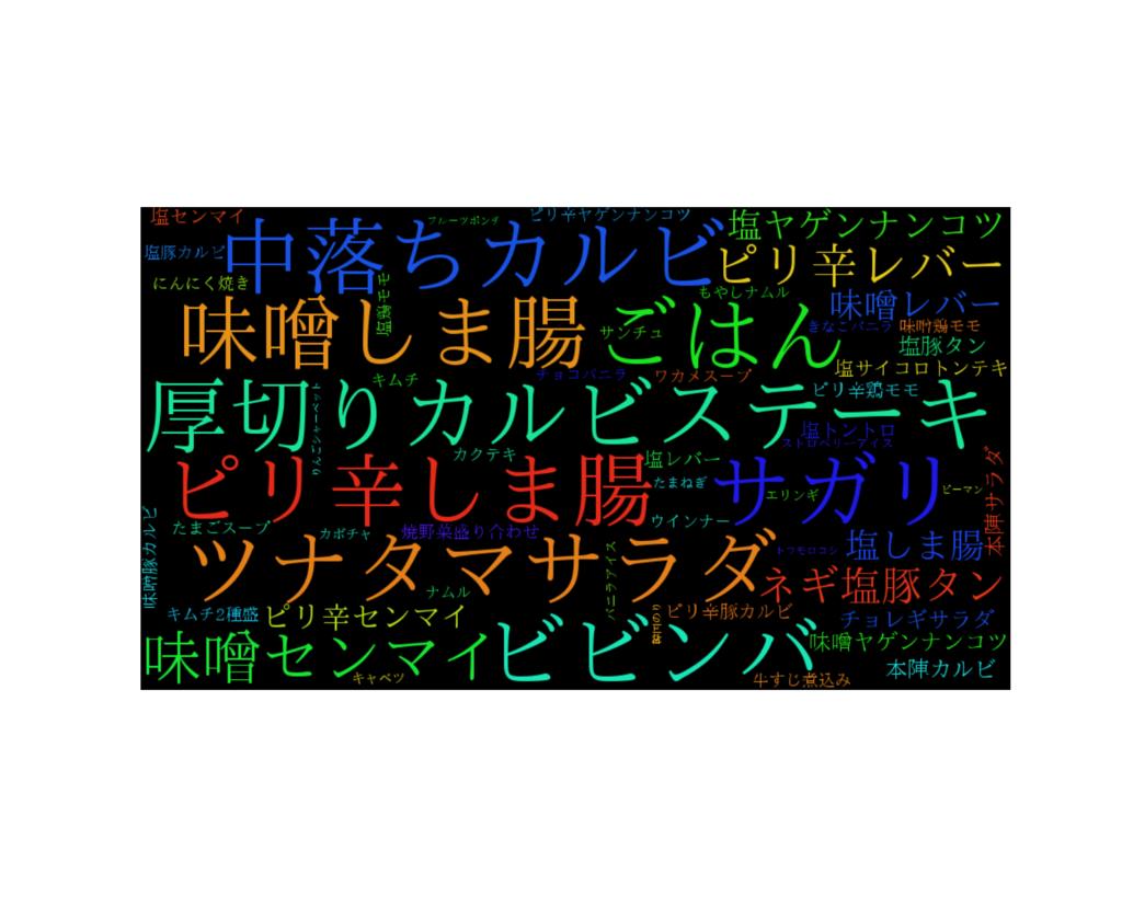 f:id:syu-m-5151:20161220112750p:plain