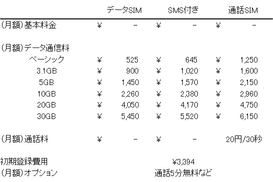 f:id:syu-otto:20170207001653p:plain