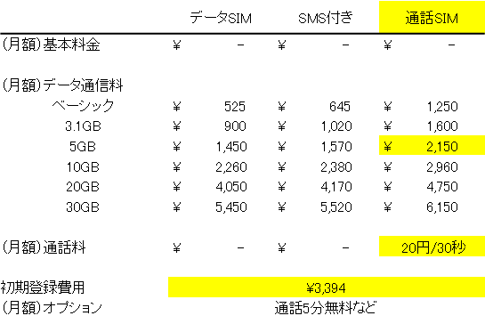 f:id:syu-otto:20170207002403p:plain