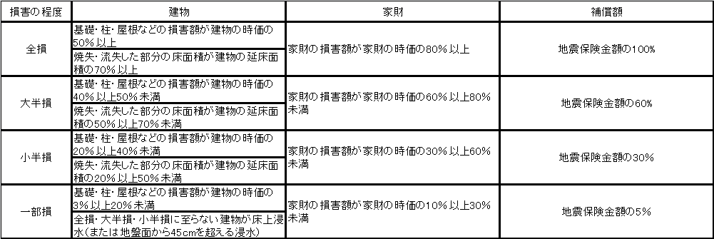 f:id:syu-otto:20170307122457p:plain