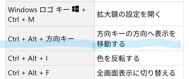 Windows10のショートカットキー紹介抜粋