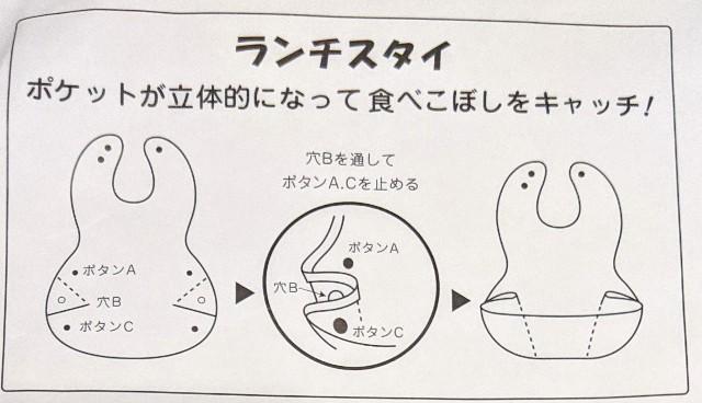 立体食事用エプロンの説明