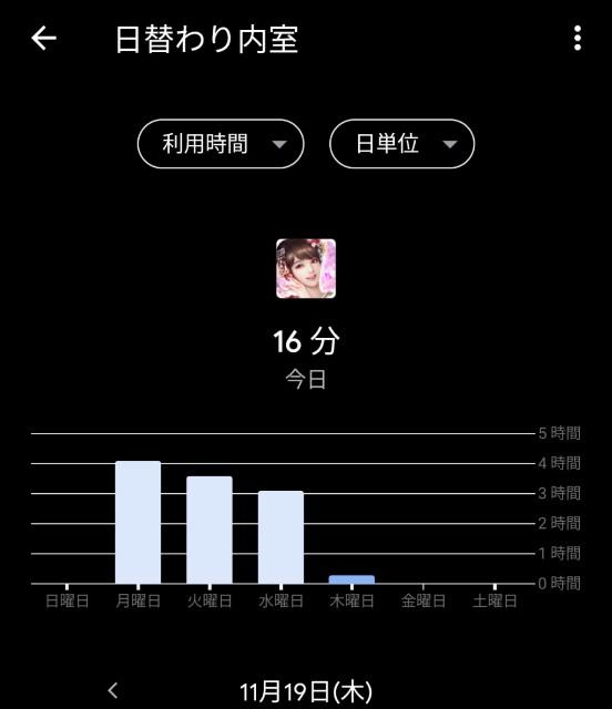 日替わり内室で権勢50万までのアプリ起動時間の画面