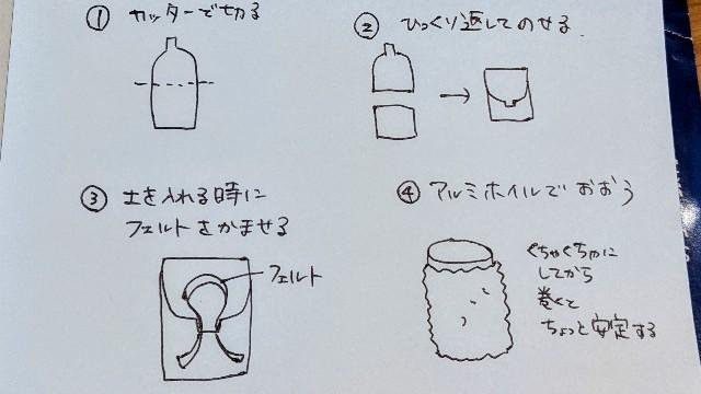 給水式ペットボトルプランターの作り方