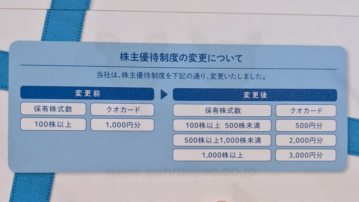 f:id:syu_rei:20210610105532j:plain