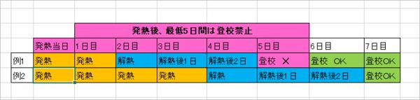 f:id:syufu-switch:20190119111753p:plain