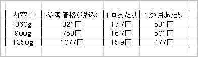 f:id:syufu-switch:20190414182849j:plain