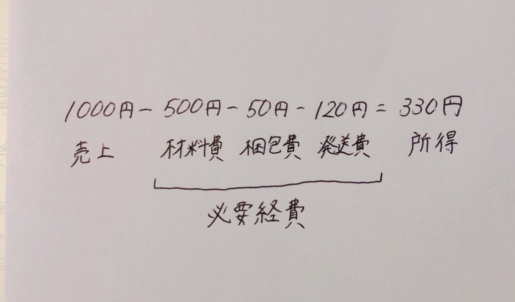 f:id:syufukayoko:20181122004347j:plain