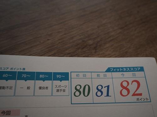 f:id:syufumaruko:20180223102747j:plain