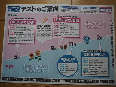 f:id:syufumaruko:20200308141842j:plain