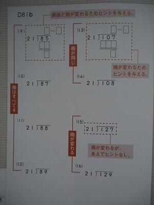 f:id:syufumaruko:20200309105419j:plain