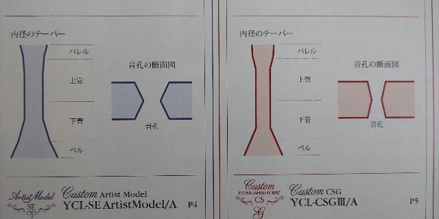 f:id:syufumaruko:20200322093157j:image