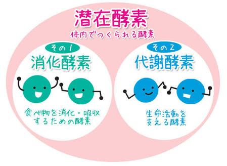 f:id:syufumoni:20160629220624j:plain:w300