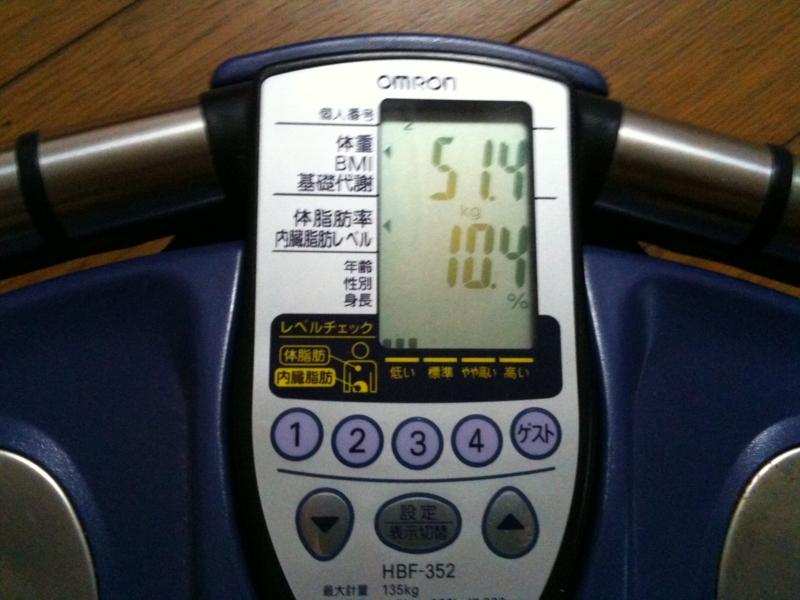 朝比奈の体重と体脂肪率