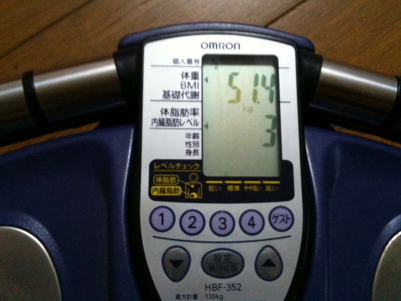 朝比奈の体重と内臓脂肪