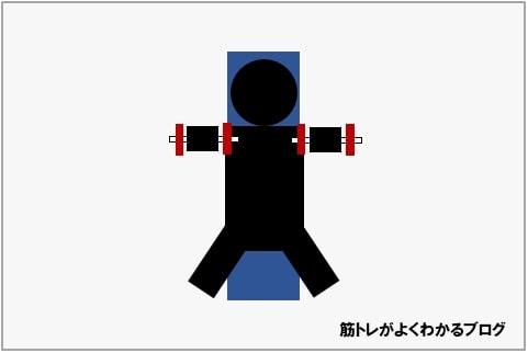 ダンベルベンチプレスのやり方④腕を伸ばす