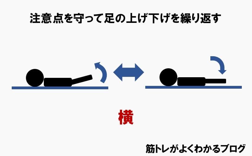 レッグレイズのやり方④足の上げ下げを繰り返す