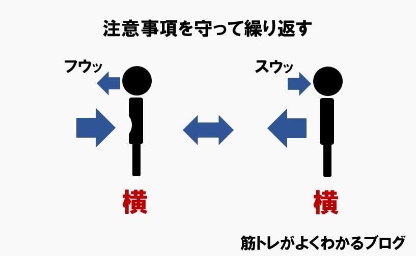 ドローイングのやり方⑤注意事項を守って繰り返す